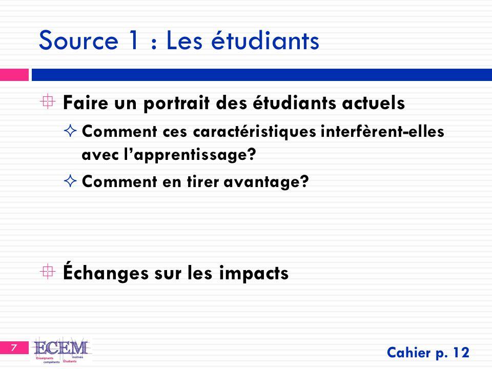 Source 1 : Les étudiants Faire un portrait des étudiants actuels