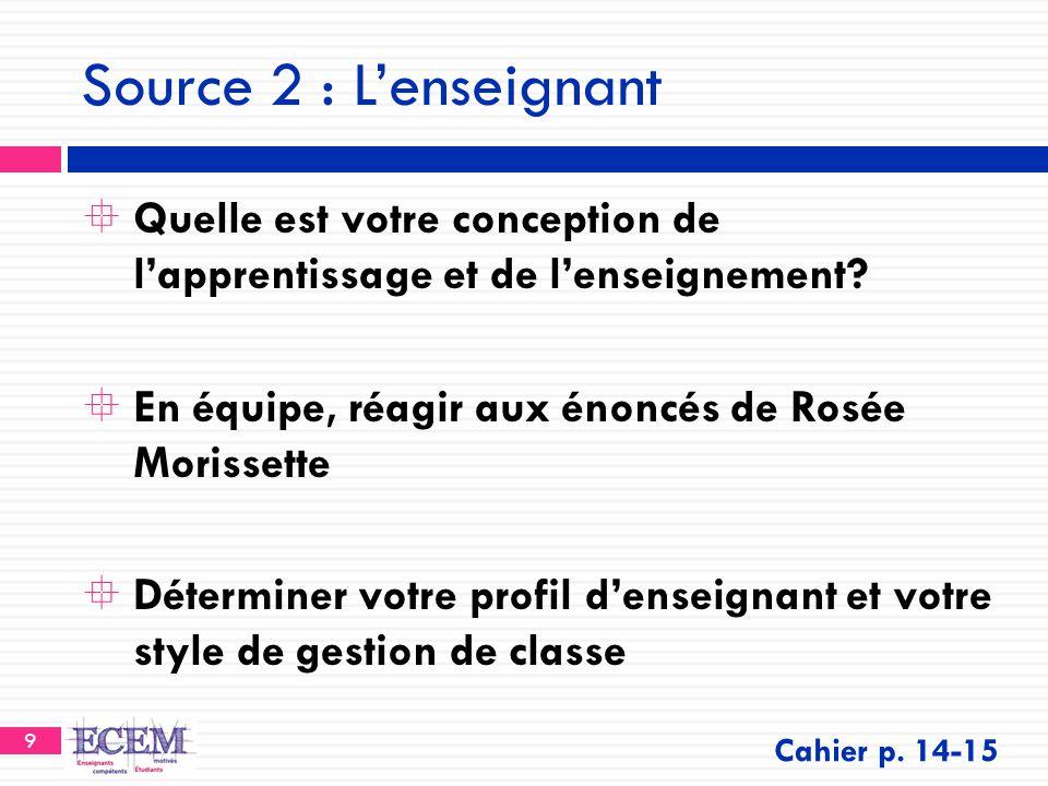 Source 2 : L'enseignant Quelle est votre conception de l'apprentissage et de l'enseignement En équipe, réagir aux énoncés de Rosée Morissette.