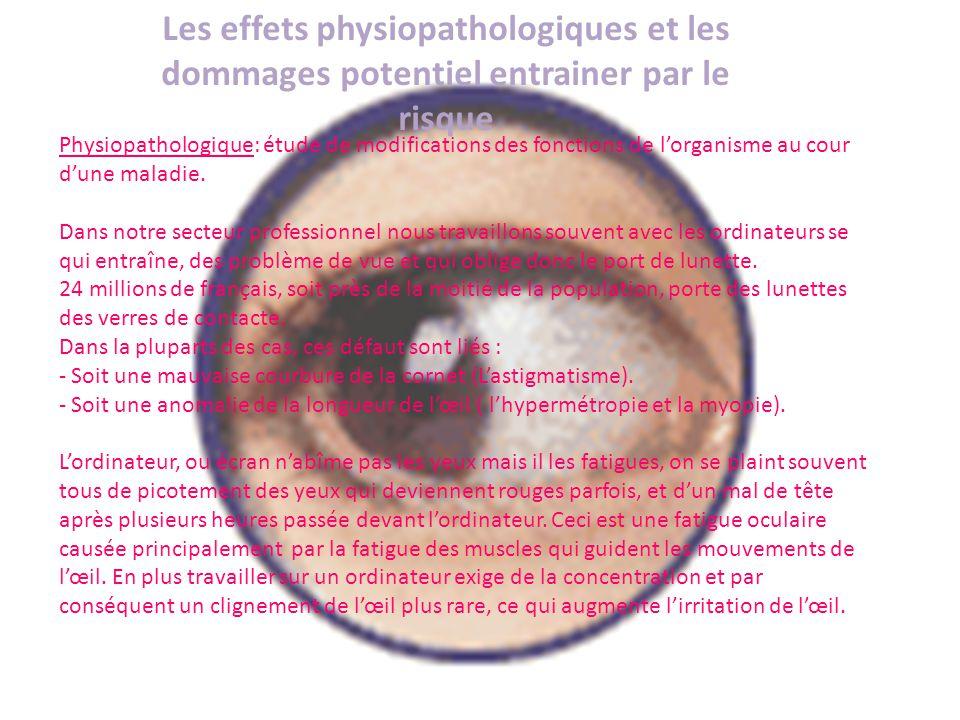Les effets physiopathologiques et les dommages potentiel entrainer par le risque