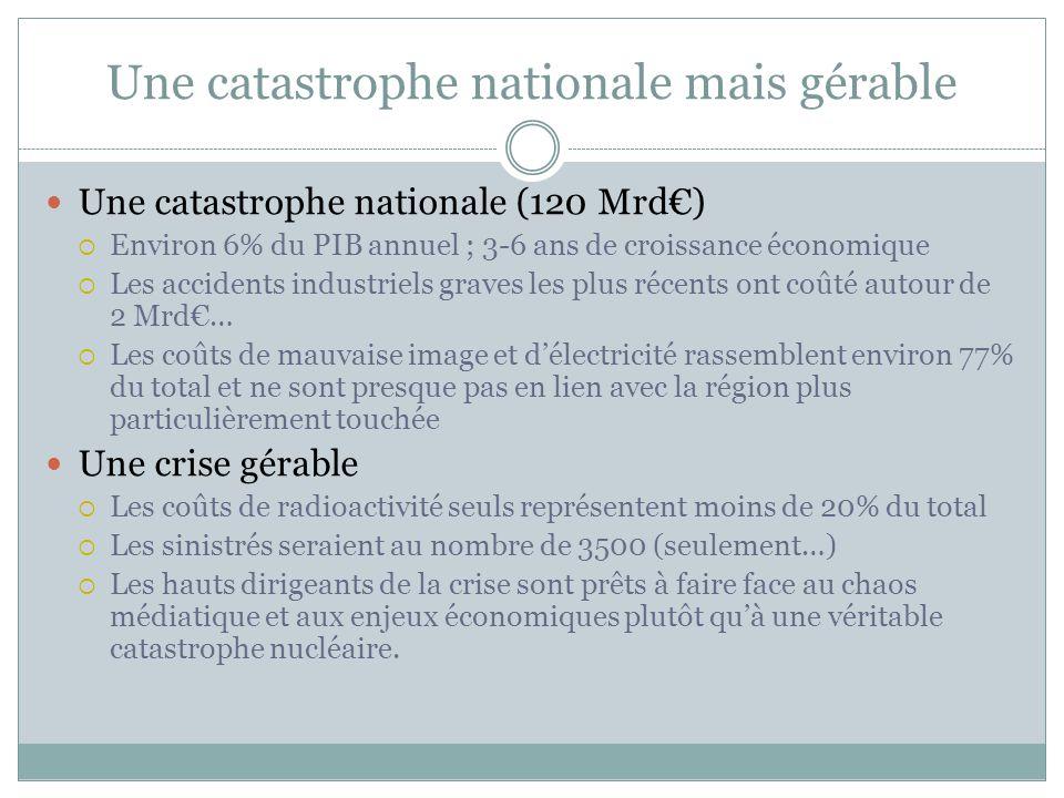 Une catastrophe nationale mais gérable