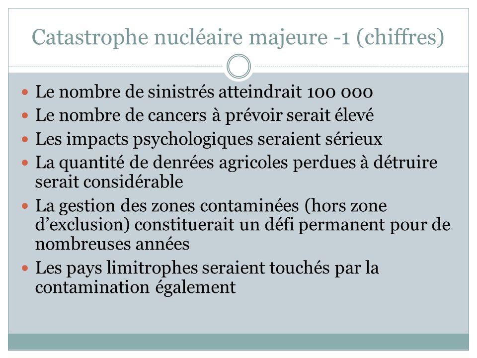 Catastrophe nucléaire majeure -1 (chiffres)