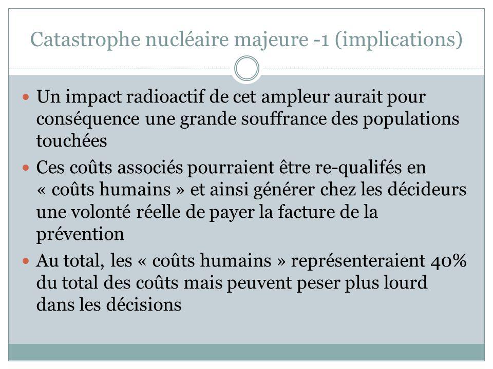 Catastrophe nucléaire majeure -1 (implications)