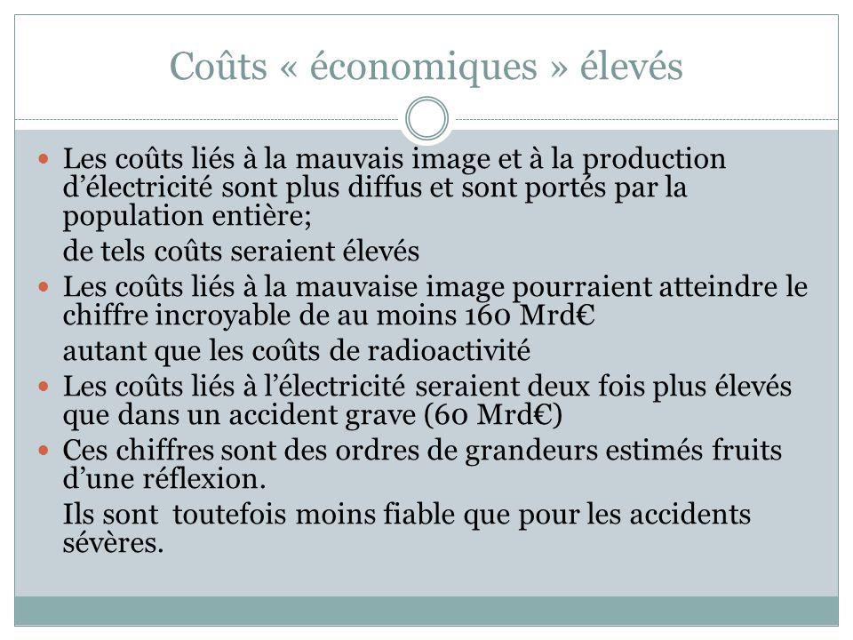 Coûts « économiques » élevés