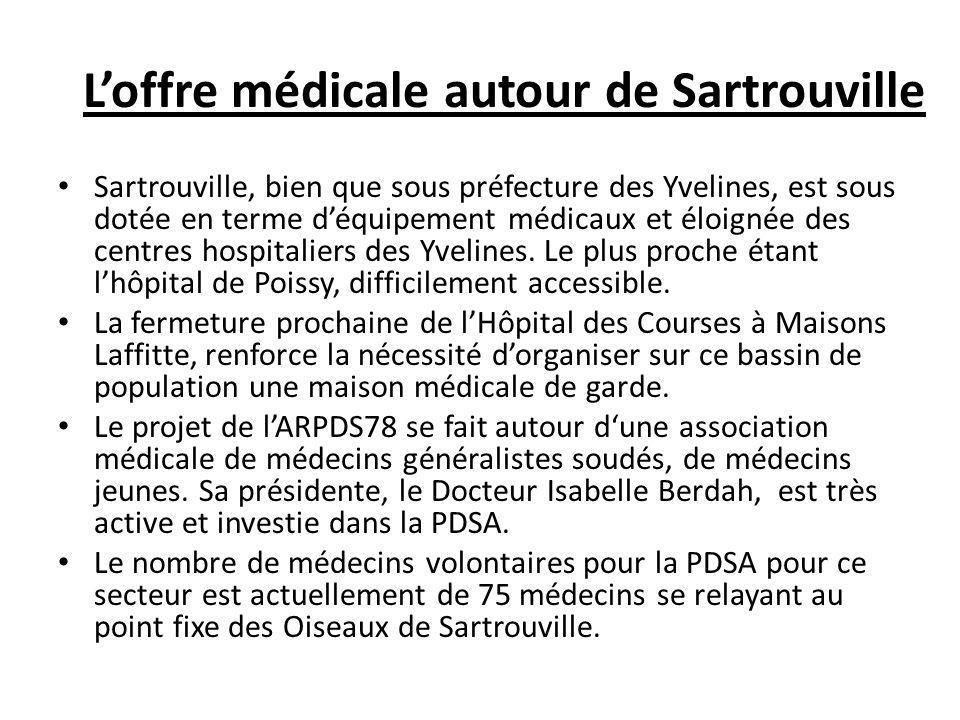 L'offre médicale autour de Sartrouville
