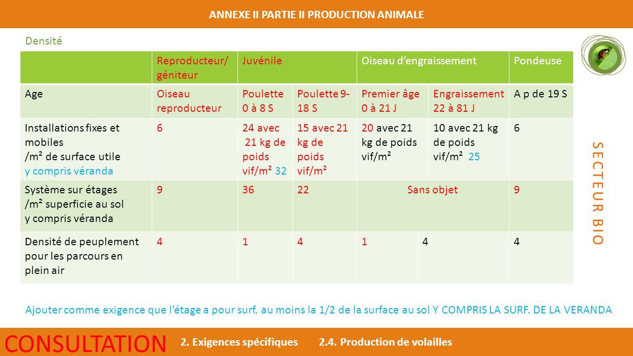 SECTEUR BIO ANNEXE II PARTIE II PRODUCTION ANIMALE Densité