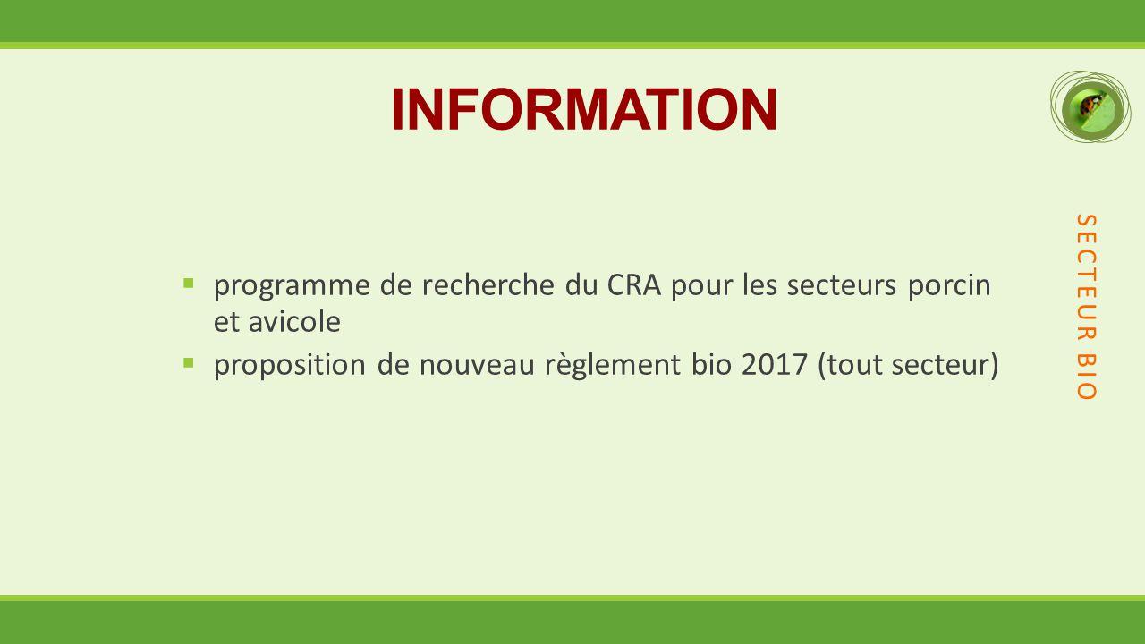 INFORMATION SECTEUR BIO. programme de recherche du CRA pour les secteurs porcin et avicole.