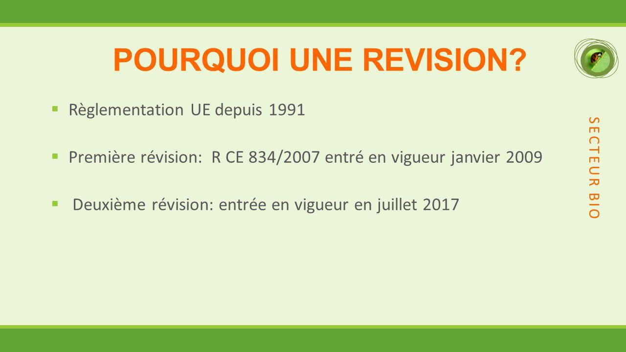 POURQUOI UNE REVISION Règlementation UE depuis 1991