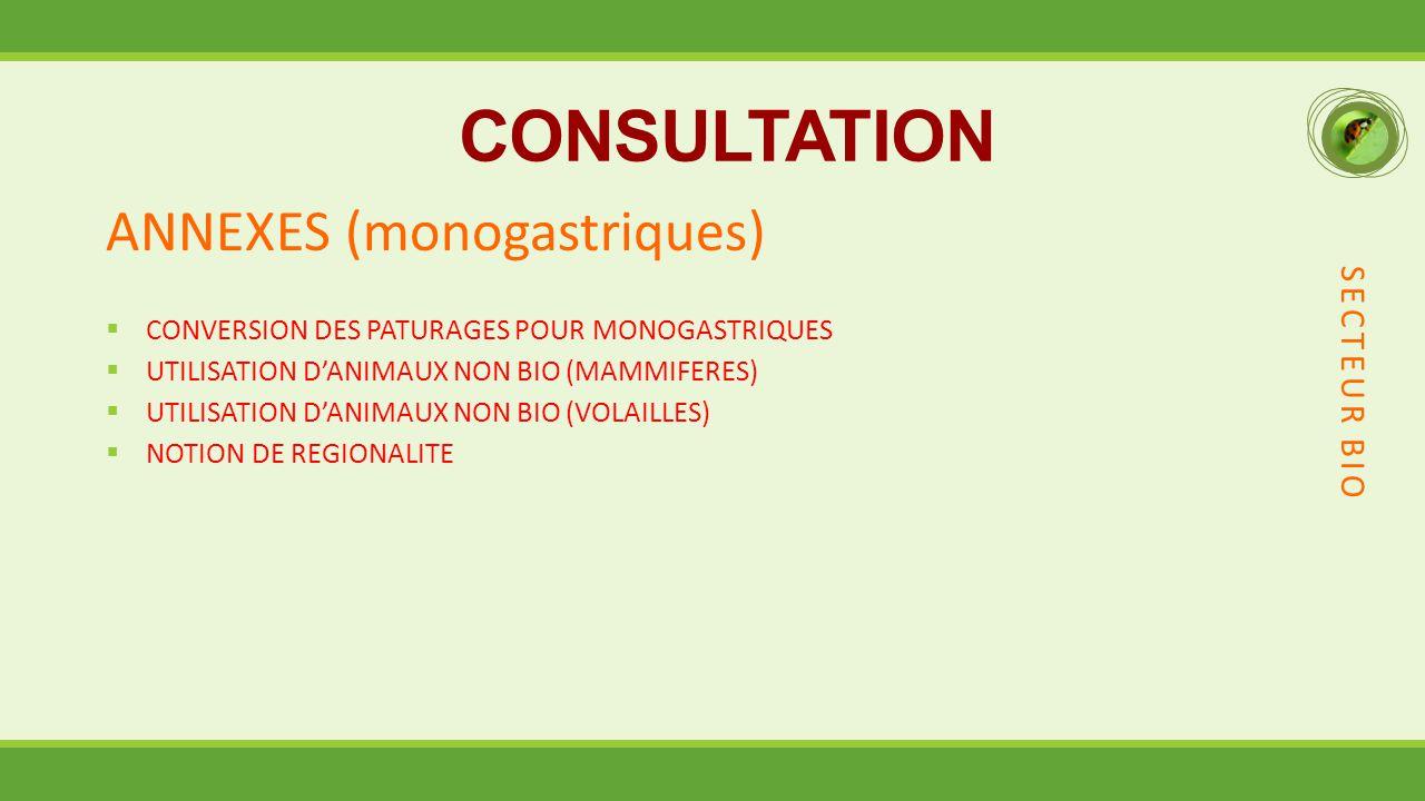 CONSULTATION ANNEXES (monogastriques) SECTEUR BIO