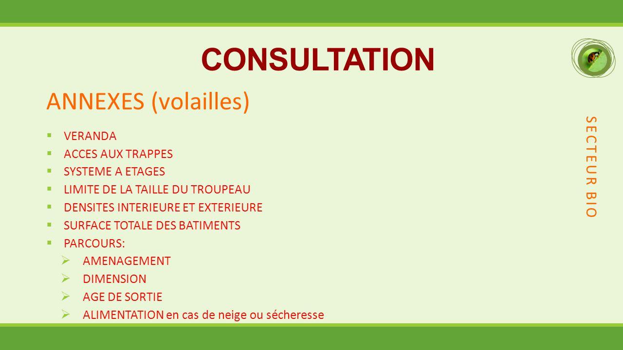 CONSULTATION ANNEXES (volailles) SECTEUR BIO VERANDA ACCES AUX TRAPPES