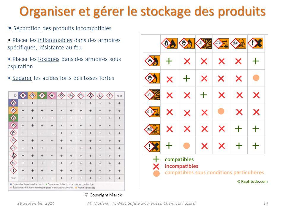 Organiser et gérer le stockage des produits