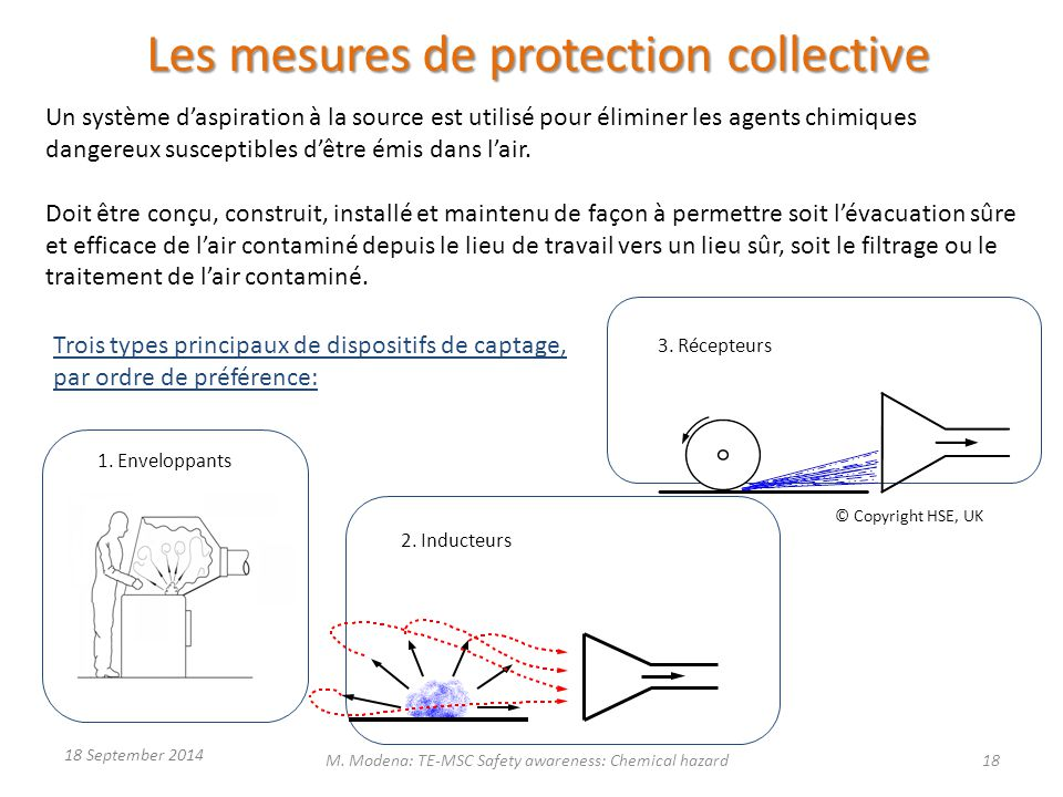 Les mesures de protection collective