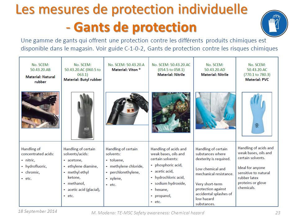 Les mesures de protection individuelle - Gants de protection
