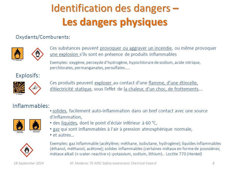 Identification des dangers – Les dangers physiques