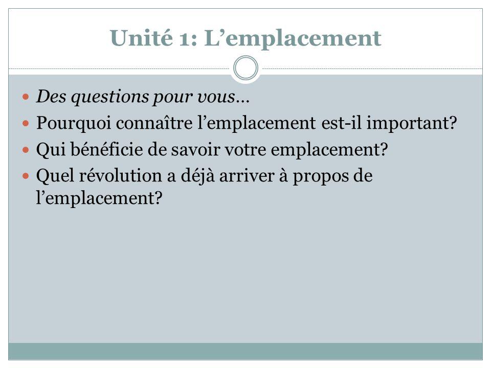 Unité 1: L'emplacement Des questions pour vous…