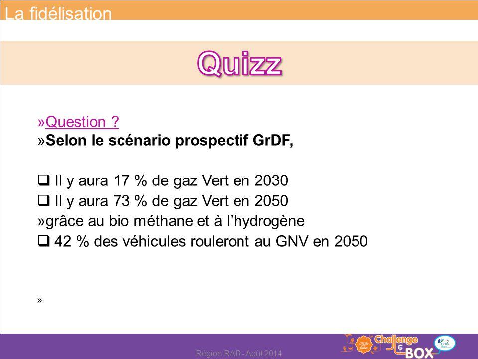 Quizz La fidélisation La fidélisation Question