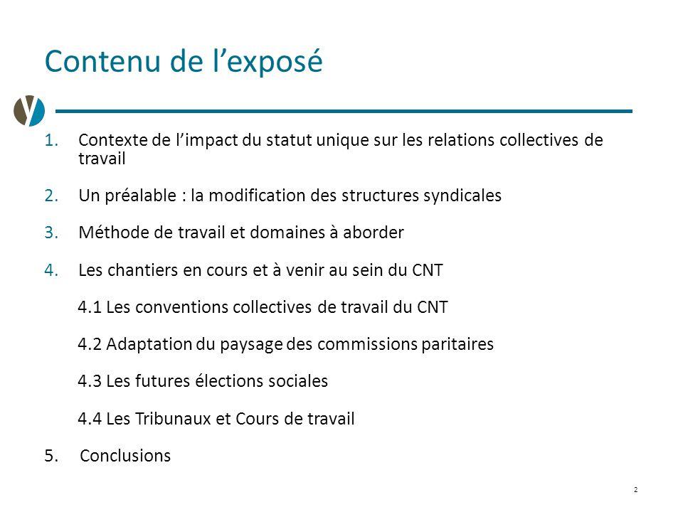 Contenu de l'exposé Contexte de l'impact du statut unique sur les relations collectives de travail.