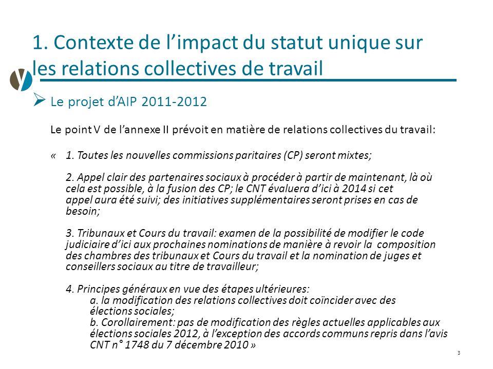 1. Contexte de l'impact du statut unique sur les relations collectives de travail