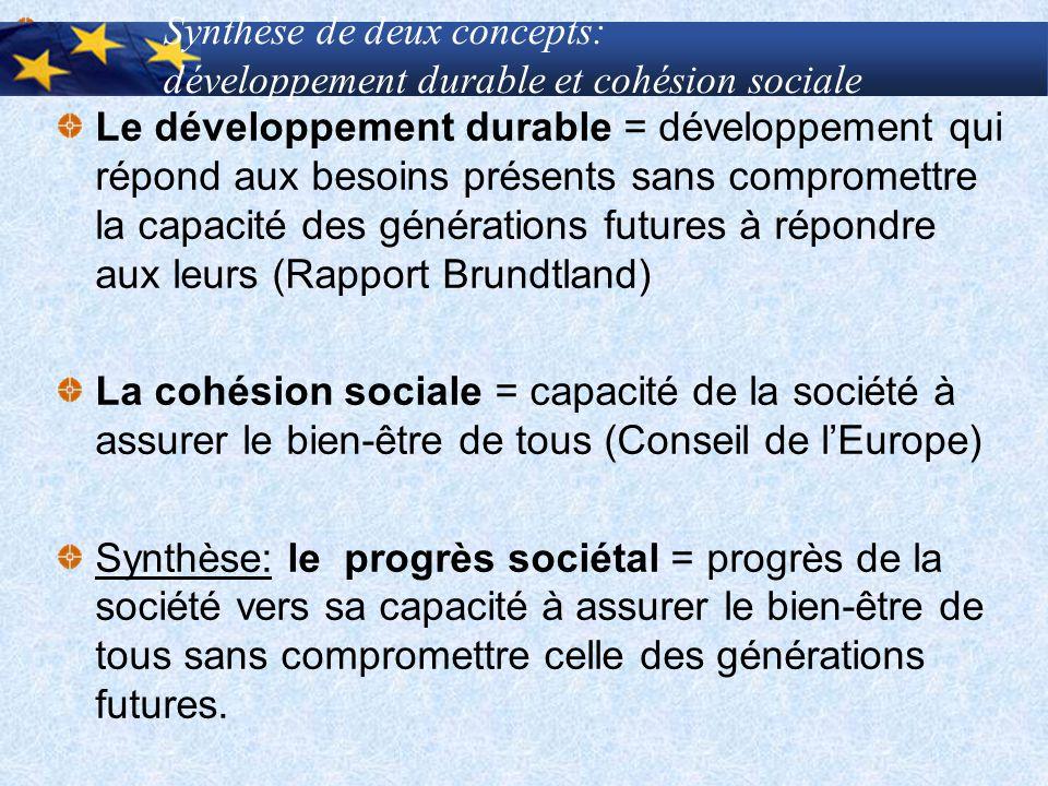 Synthèse de deux concepts: développement durable et cohésion sociale