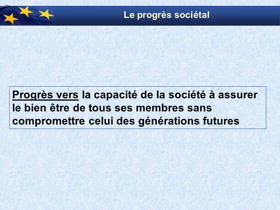 Le progrès sociétal Progrès vers la capacité de la société à assurer le bien être de tous ses membres sans compromettre celui des générations futures.