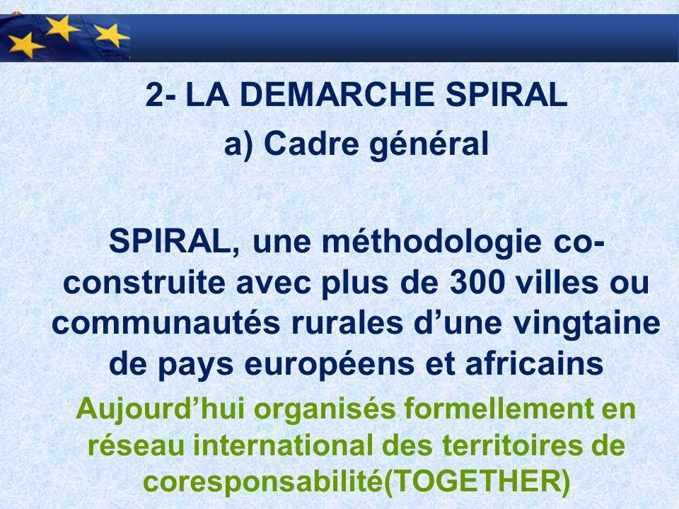 2- LA DEMARCHE SPIRAL a) Cadre général