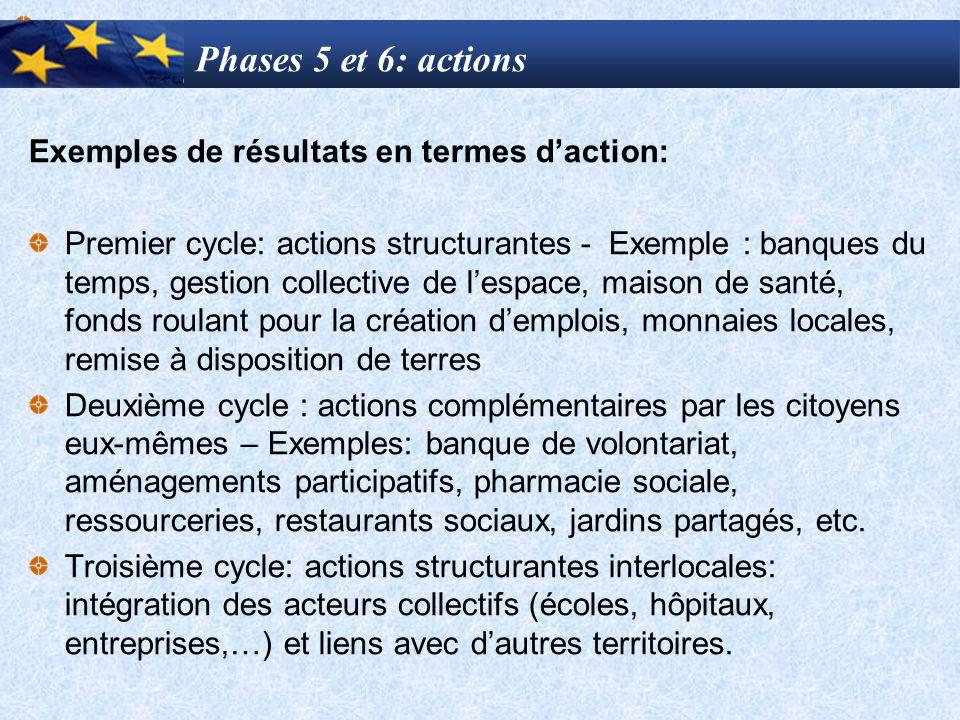 Phases 5 et 6: actions Exemples de résultats en termes d'action:
