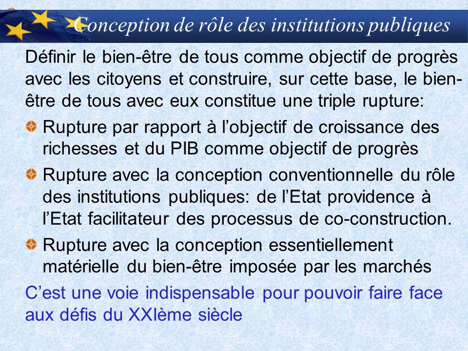 Conception de rôle des institutions publiques