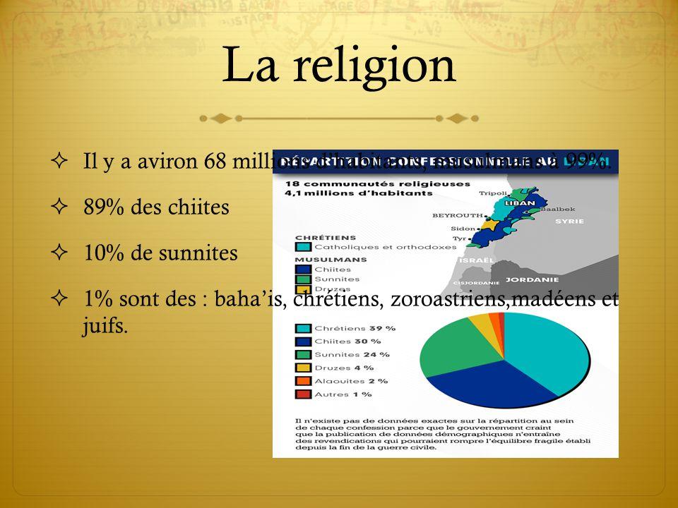 La religion Il y a aviron 68 millions d'habitants, musulmans à 99%.
