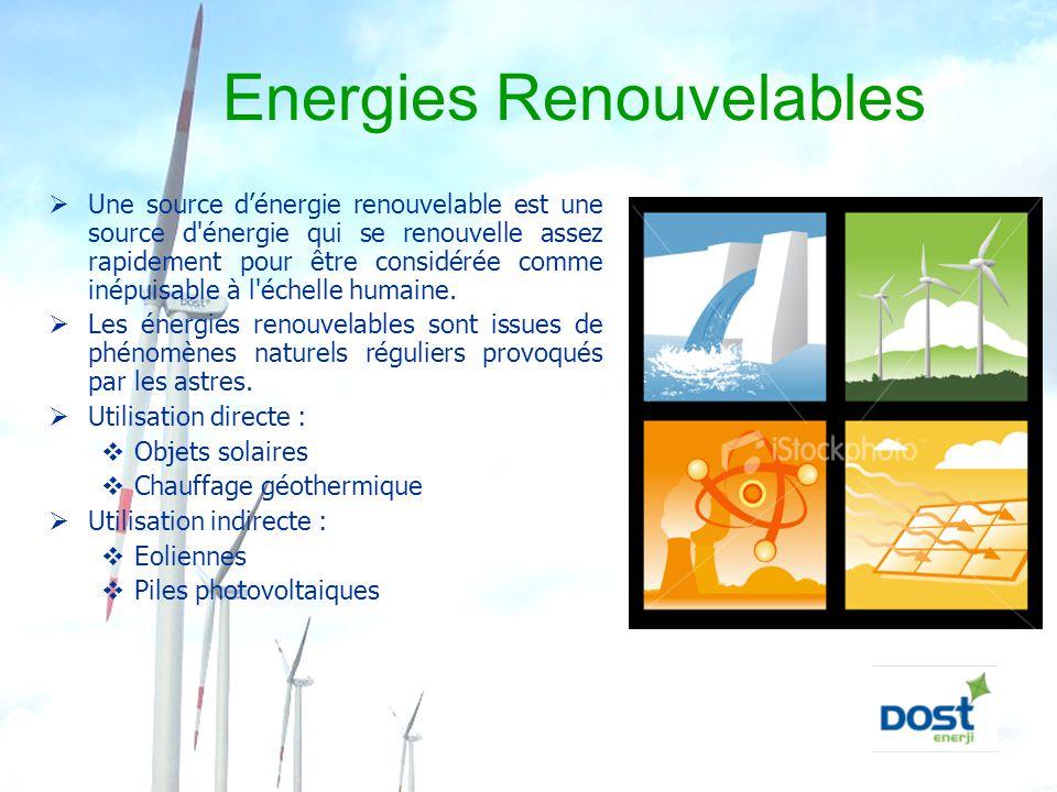 Top Energies Renouvelables - ppt video online télécharger LO01
