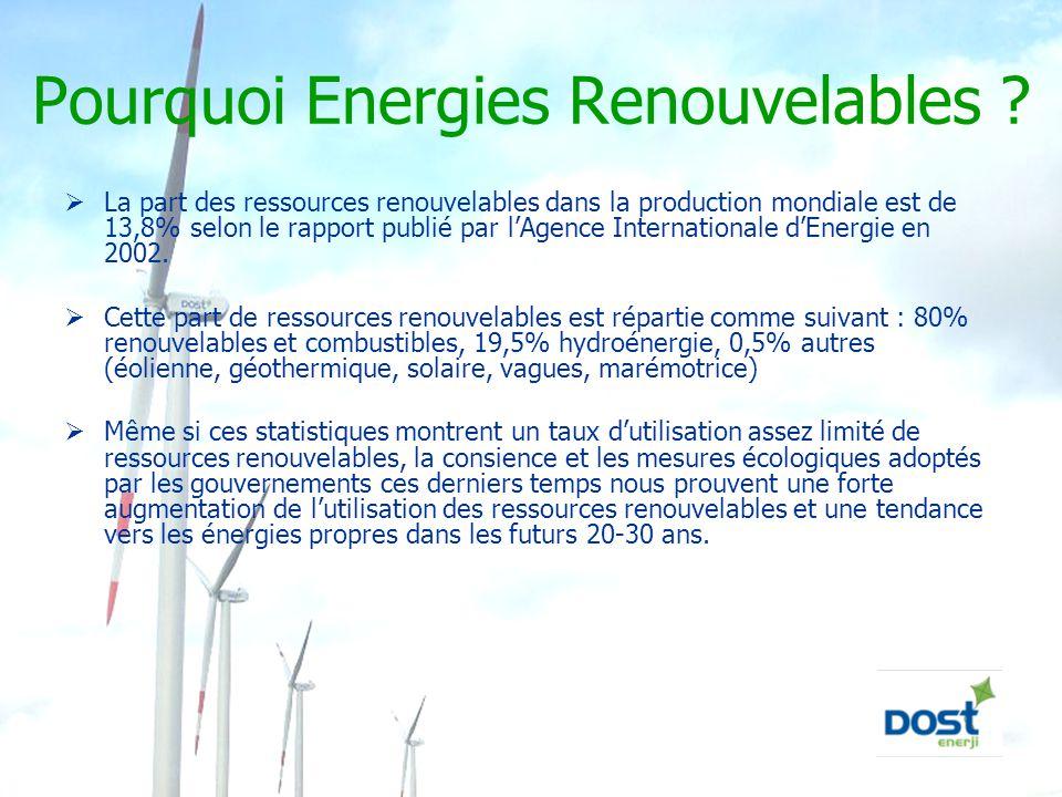 Pourquoi Energies Renouvelables