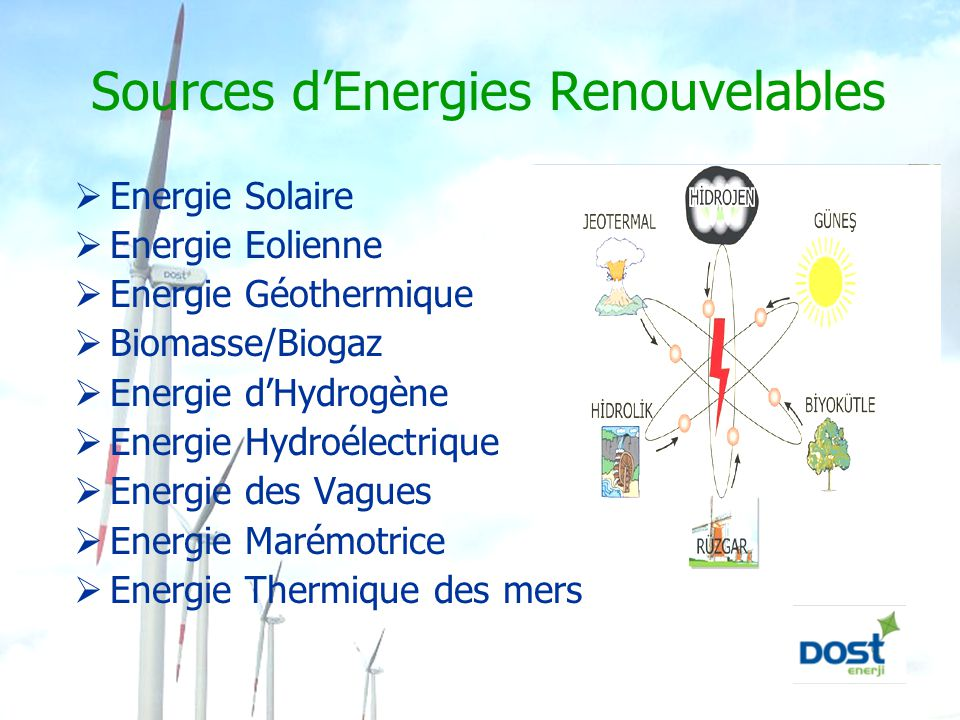 Sources d'Energies Renouvelables