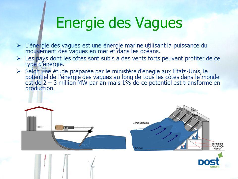 Energie des Vagues L énergie des vagues est une énergie marine utilisant la puissance du mouvement des vagues en mer et dans les océans.