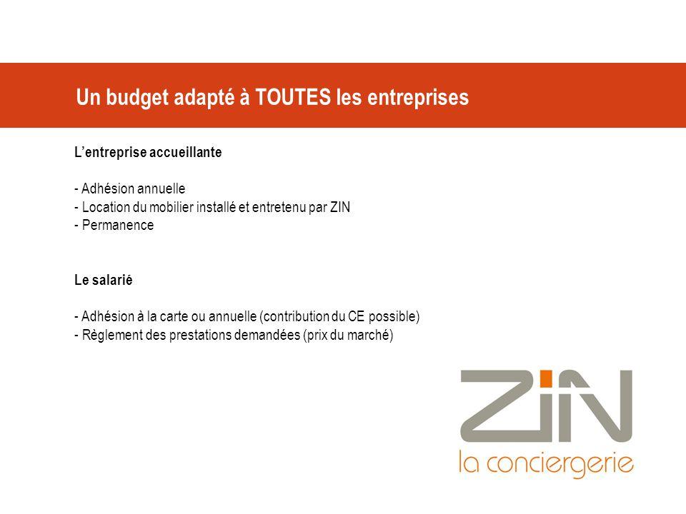 Un budget adapté à TOUTES les entreprises
