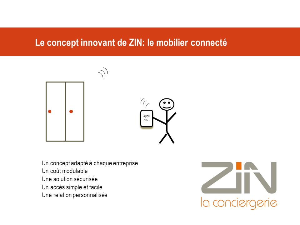 Le concept innovant de ZIN: le mobilier connecté