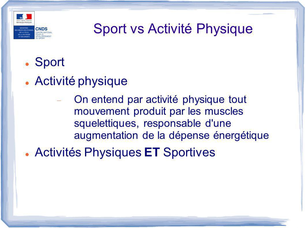 Sport vs Activité Physique