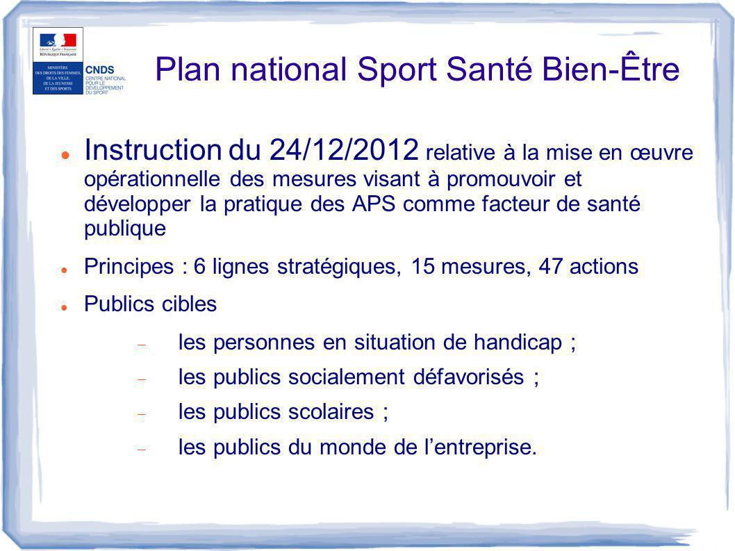 Plan national Sport Santé Bien-Être