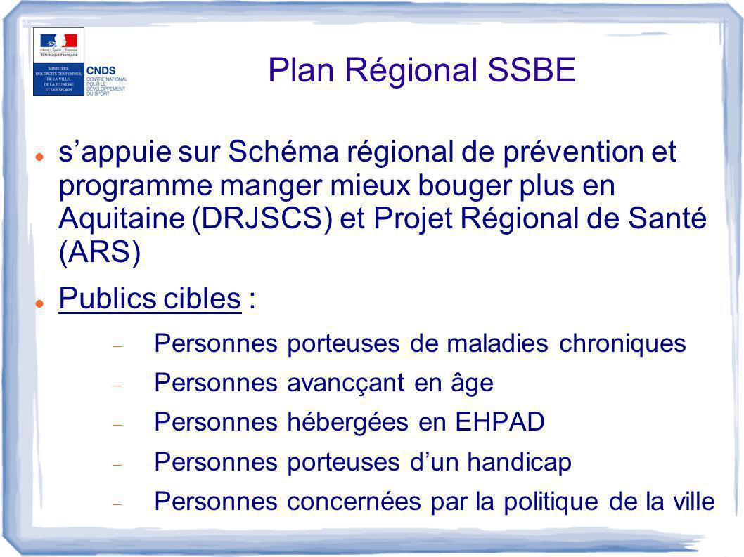 Plan Régional SSBE