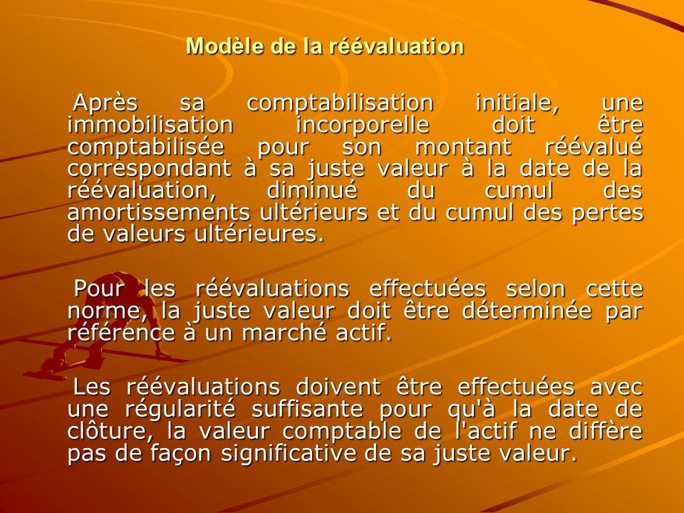 Modèle de la réévaluation