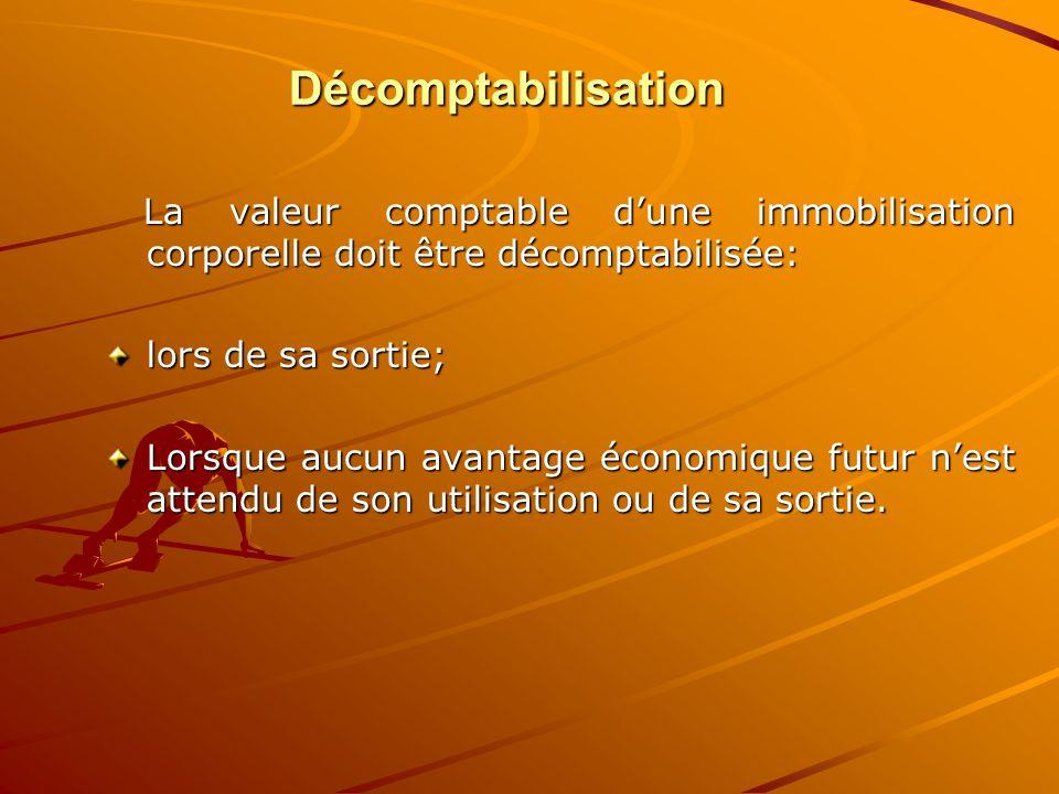 Décomptabilisation La valeur comptable d'une immobilisation corporelle doit être décomptabilisée: lors de sa sortie;