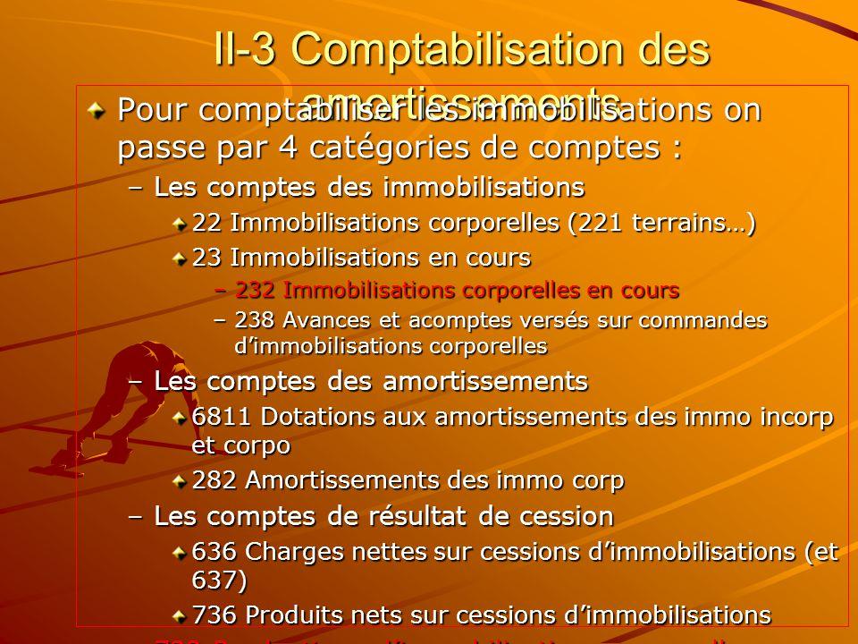 II-3 Comptabilisation des amortissements