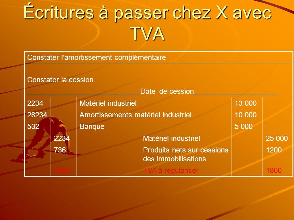 Écritures à passer chez X avec TVA