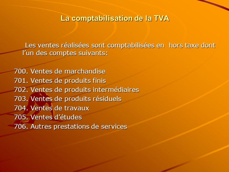 La comptabilisation de la TVA