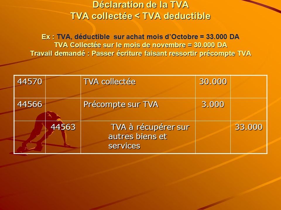 Déclaration de la TVA TVA collectée < TVA deductible Ex : TVA, déductible sur achat mois d'Octobre = 33.000 DA TVA Collectée sur le mois de novembre = 30.000 DA Travail demandé : Passer écriture faisant ressortir précompte TVA
