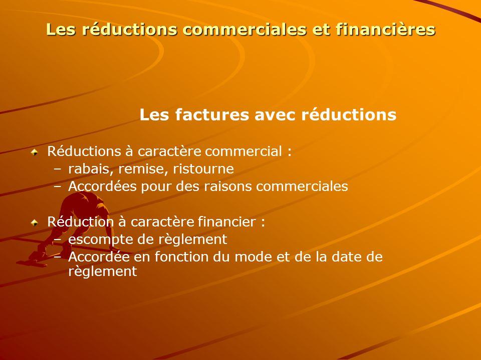 Les réductions commerciales et financières
