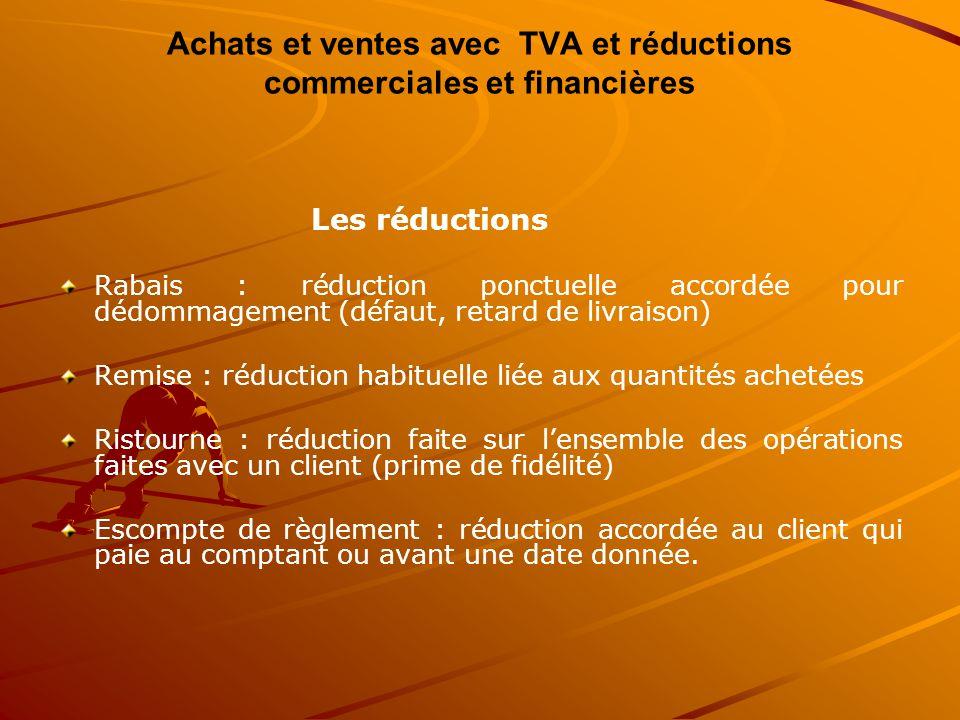 Achats et ventes avec TVA et réductions commerciales et financières