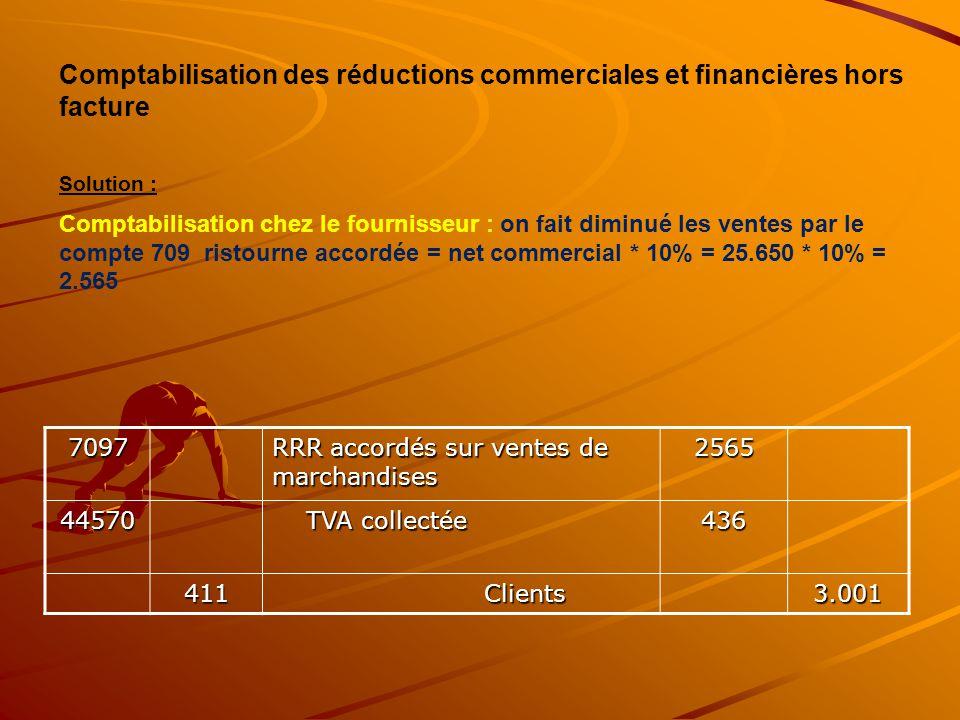 Comptabilisation des réductions commerciales et financières hors facture Solution : Comptabilisation chez le fournisseur : on fait diminué les ventes par le compte 709 ristourne accordée = net commercial * 10% = 25.650 * 10% = 2.565