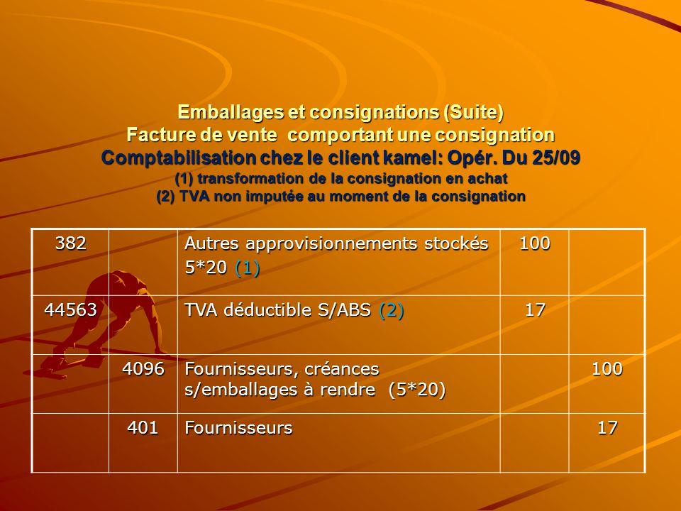 Emballages et consignations (Suite) Facture de vente comportant une consignation Comptabilisation chez le client kamel: Opér. Du 25/09 (1) transformation de la consignation en achat (2) TVA non imputée au moment de la consignation