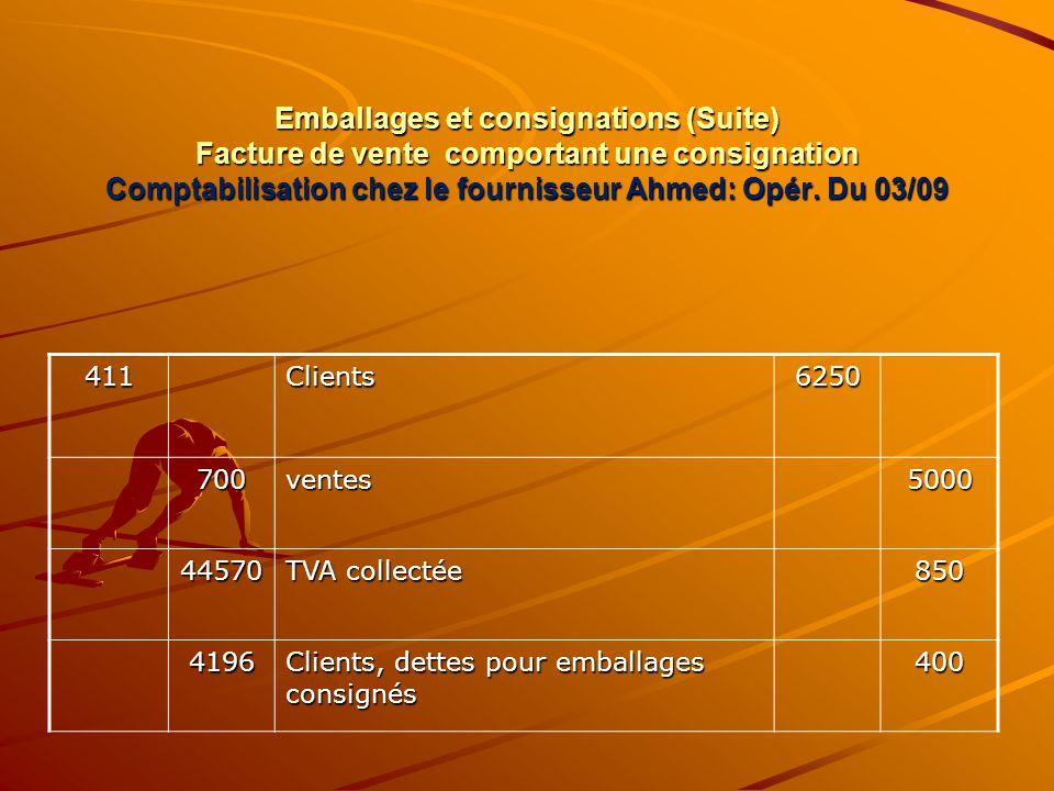Emballages et consignations (Suite) Facture de vente comportant une consignation Comptabilisation chez le fournisseur Ahmed: Opér. Du 03/09