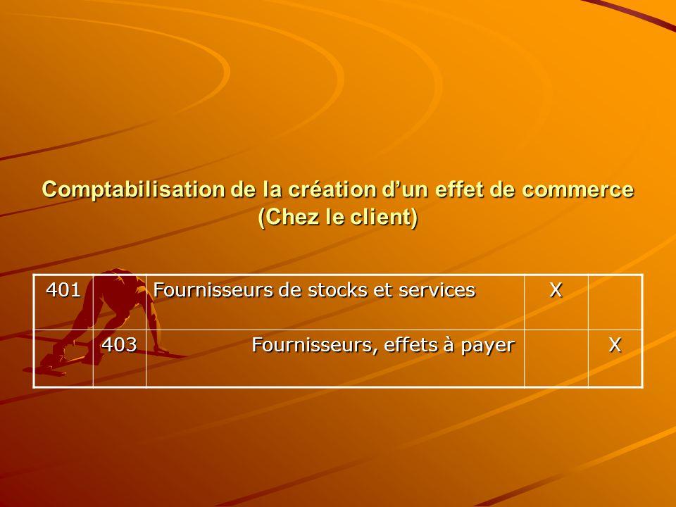Comptabilisation de la création d'un effet de commerce (Chez le client)
