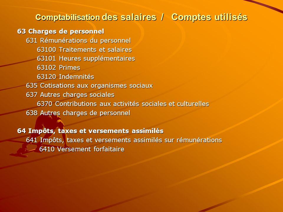 Comptabilisation des salaires / Comptes utilisés