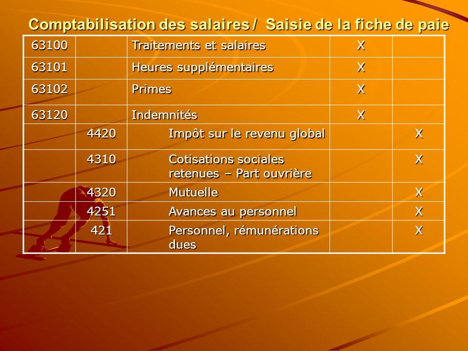 Comptabilisation des salaires / Saisie de la fiche de paie